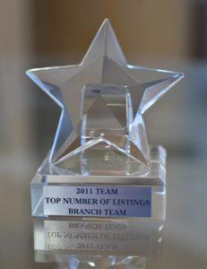 2011 Top Team Award