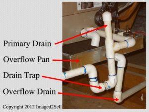 Basic HVAC Plumbing
